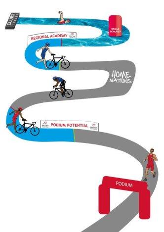 pathway-illustration3-flat-01